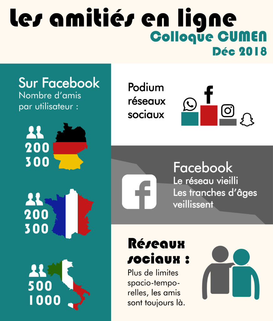 Infographie-Amitie-en-ligne