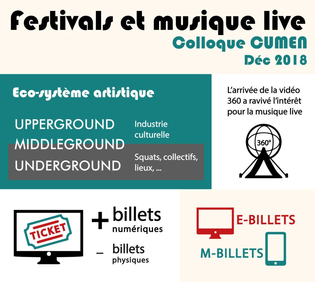 Infographie-Festivals-musique-live