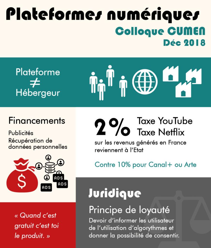 Infographie-plateformes-numeriques