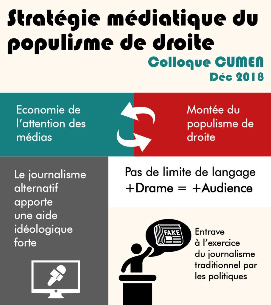 Infographie-populisme-de-droite